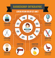 barbershop infographic concept flat style vector image vector image