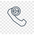 incoming phone concept linear icon isolated on vector image