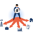 Choosing typles of investments vector image vector image