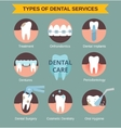 types of dental servises vector image vector image