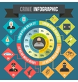 Crime Infographic flat style vector image