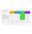 banners with tariffs plan comparison of pricing vector image