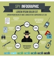 Spy infographic flat style vector image vector image