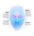 3d rendering of robot face with numbers on white