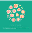 types viruses round concept banner with text vector image vector image