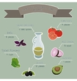 salad recipe infographics vector image