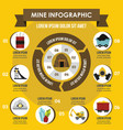 mine infographic concept flat style vector image vector image