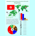hong kong infographics for presentation all vector image