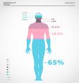 Human infographics vector image vector image