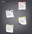 Time line info graphic with note colored paper vector image