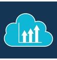 cloud code developing chart diagram vector image