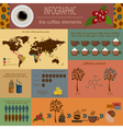 The coffee infographics set elements for creating vector image