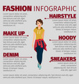 woman in sports clothes fashion infographic vector image vector image