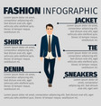 fashion infographic with happy teacher man vector image vector image