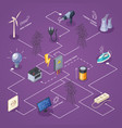 electricity isometric flowchart vector image