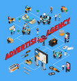advertising agency isometric flowchart vector image vector image