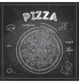 Pizza with mashrooms scetch on a black board vector image vector image