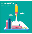 education infographic books pencil rocket backgrou vector image vector image
