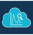 Cloud code developing statistics search