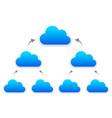 Cloud topology