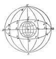 suns in equator and ecliptic position sun vector image vector image