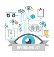 Ophthalmology concept flat vector image vector image