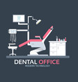 flat dentist office background vector image