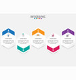 business infographic labels template with 5 vector image