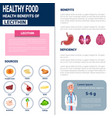 healthy food infographics products with vitamins vector image vector image
