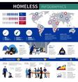 Homeless Infographics Layout vector image vector image