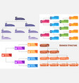 set of four colorful business structure concept vector image vector image