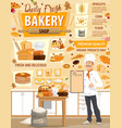 pastry bakery ingredients and baker vector image vector image