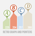 Pointers and graph vector image