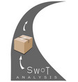 swot analysis strategy management with delivery an vector image vector image