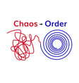 order and chaos vector image vector image