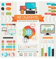 Infographic Most Popular Electronic Devices vector image