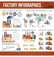 Industrial Infographics With Map Of World vector image vector image