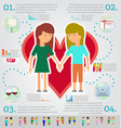 Love marriage couple of two womengirls infographic vector image vector image