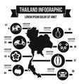 thailand travel infographic concept simple style vector image vector image