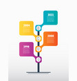 vertical timeline or infographics with 4 options vector image vector image