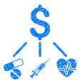 medical budget grunge icon vector image vector image
