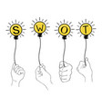 hand holding light bulb with swot analysis strateg vector image vector image