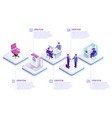isometric online job search and human resource vector image