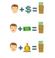 money is salvation vector image