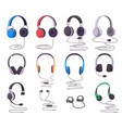 headphones and earphones music or gaming wired vector image