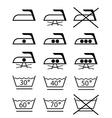 Ironing laundry symbols vector image