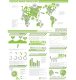 INFOGRAPHIC DEMOGRAPHICS POPULATION 2 GREEN vector image vector image
