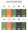 cloud computing infographic 10 option ui design vector image vector image