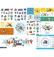 digital smart city icons set vector image