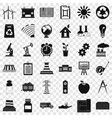 industrial company icons set simple style vector image vector image
